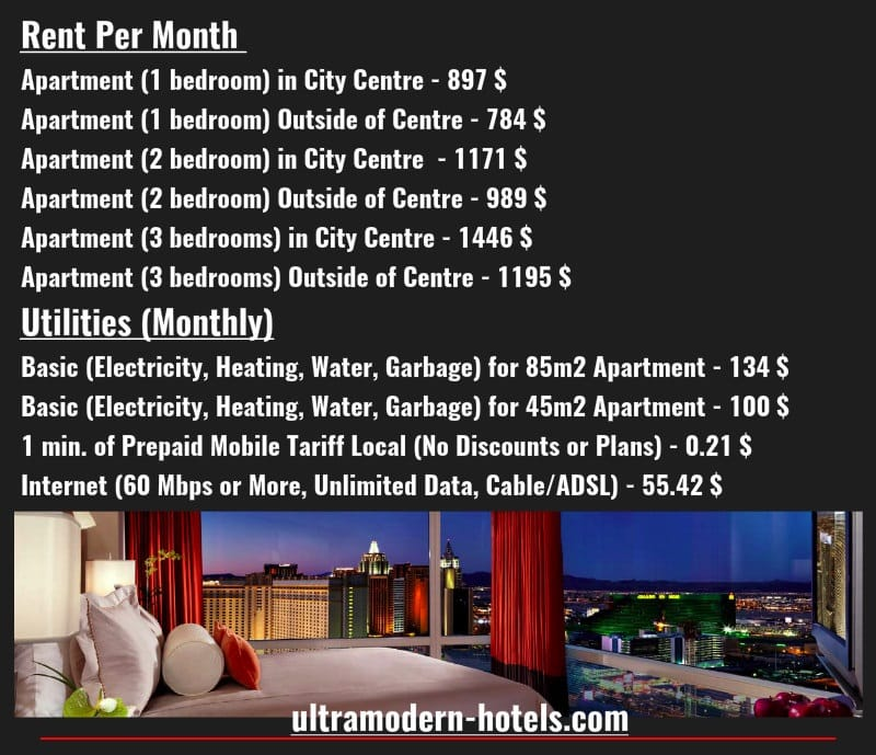 Apartment Rental: Prices In Las Vegas In 2017-2018: Products, Entertainment