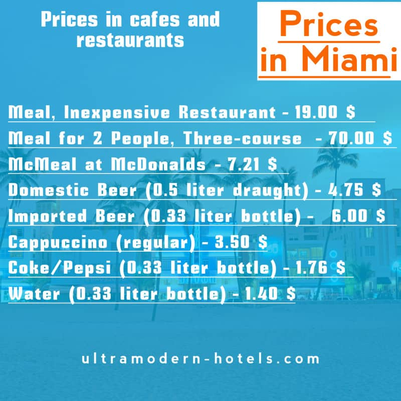 cost of living in miami Working and living in ft lauderdale  cost way more than in nj  miami beach is even more expensive.