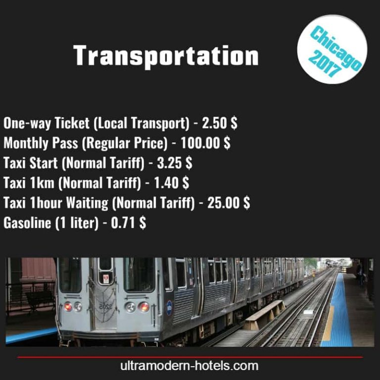 transportation cost Get transportation estimates, costs, as well as see what other people are paying.