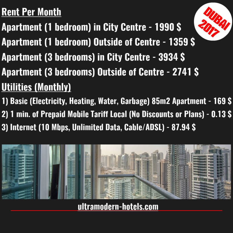 cost of living and rest in dubai in 2017 current prices