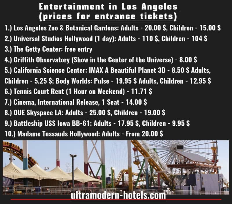 prices in los angeles in 2017 2018 products real estate rental entertainment. Black Bedroom Furniture Sets. Home Design Ideas