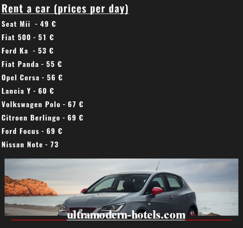 Prices For Ibiza In 2017-2018: Transport, Hotels, Catering